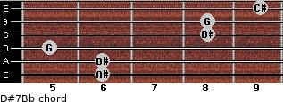 D#7/Bb for guitar on frets 6, 6, 5, 8, 8, 9