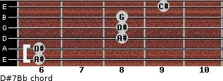 D#7/Bb for guitar on frets 6, 6, 8, 8, 8, 9