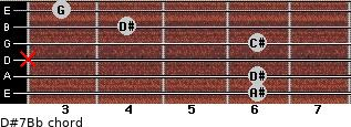 D#7/Bb for guitar on frets 6, 6, x, 6, 4, 3