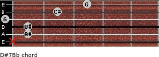 D#7/Bb for guitar on frets x, 1, 1, 0, 2, 3