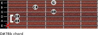 D#7/Bb for guitar on frets x, 1, 1, 3, 2, 3