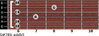 D#7/Bb add(b5) guitar chord