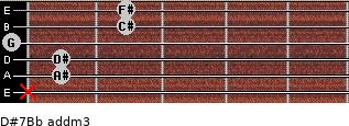 D#7/Bb add(m3) guitar chord