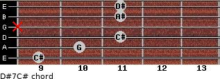 D#7/C# for guitar on frets 9, 10, 11, x, 11, 11