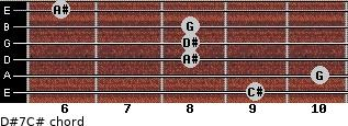 D#7/C# for guitar on frets 9, 10, 8, 8, 8, 6