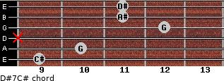 D#7/C# for guitar on frets 9, 10, x, 12, 11, 11