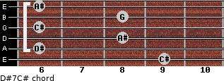 D#7/C# for guitar on frets 9, 6, 8, 6, 8, 6