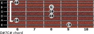 D#7/C# for guitar on frets 9, 6, 8, 8, 8, 6