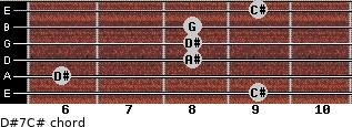 D#7/C# for guitar on frets 9, 6, 8, 8, 8, 9