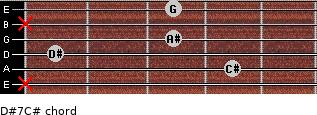 D#7/C# for guitar on frets x, 4, 1, 3, x, 3