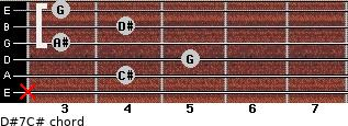 D#7/C# for guitar on frets x, 4, 5, 3, 4, 3