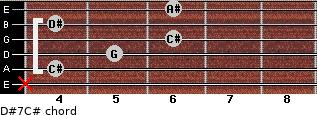 D#7/C# for guitar on frets x, 4, 5, 6, 4, 6
