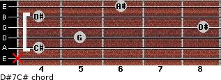 D#7/C# for guitar on frets x, 4, 5, 8, 4, 6