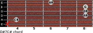D#7/C# for guitar on frets x, 4, 8, 8, 8, 6