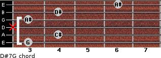 D#7/G for guitar on frets 3, 4, x, 3, 4, 6