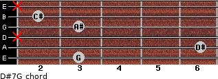 D#7/G for guitar on frets 3, 6, x, 3, 2, x