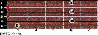 D#7/G for guitar on frets 3, 6, x, 6, x, 6