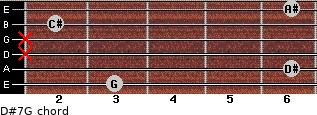 D#7/G for guitar on frets 3, 6, x, x, 2, 6