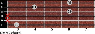 D#7/G for guitar on frets 3, x, x, 6, 4, 6