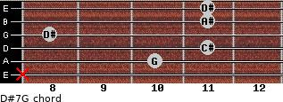 D#7/G for guitar on frets x, 10, 11, 8, 11, 11