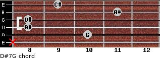 D#7/G for guitar on frets x, 10, 8, 8, 11, 9