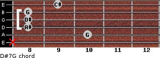 D#7/G for guitar on frets x, 10, 8, 8, 8, 9