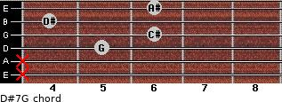 D#7/G for guitar on frets x, x, 5, 6, 4, 6