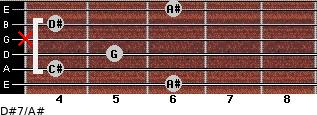 D#7/A# for guitar on frets 6, 4, 5, x, 4, 6