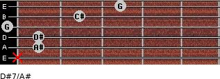 D#7/A# for guitar on frets x, 1, 1, 0, 2, 3
