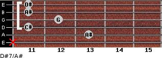 D#7/A# for guitar on frets x, 13, 11, 12, 11, 11