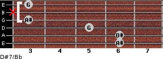 D#7/Bb for guitar on frets 6, 6, 5, 3, x, 3
