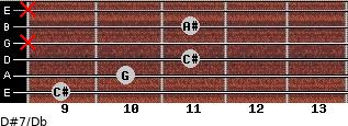 D#7/Db for guitar on frets 9, 10, 11, x, 11, x
