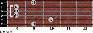 D#7/Db for guitar on frets 9, 10, 8, 8, 8, 9