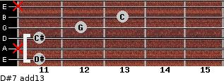 D#7(add13) for guitar on frets 11, x, 11, 12, 13, x