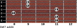 D#-7(add4) for guitar on frets 11, 11, 8, 11, 9, 9