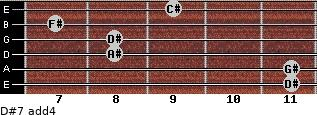 D#-7(add4) for guitar on frets 11, 11, 8, 8, 7, 9