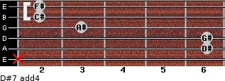D#-7(add4) for guitar on frets x, 6, 6, 3, 2, 2