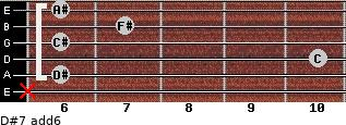 D#-7(add6) for guitar on frets x, 6, 10, 6, 7, 6
