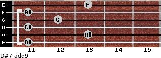 D#7(add9) for guitar on frets 11, 13, 11, 12, 11, 13