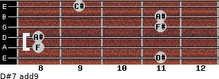 D#-7(add9) for guitar on frets 11, 8, 8, 11, 11, 9