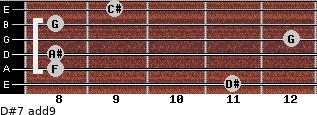 D#7(add9) for guitar on frets 11, 8, 8, 12, 8, 9
