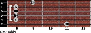 D#7(add9) for guitar on frets 11, 8, 8, 8, 8, 9