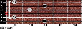 D#-7(add9) for guitar on frets 11, 9, x, 10, 11, 9