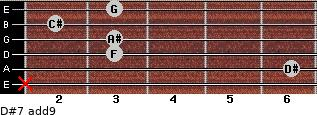 D#7(add9) for guitar on frets x, 6, 3, 3, 2, 3