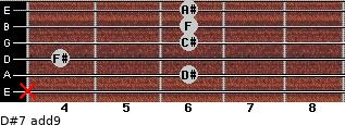 D#-7(add9) for guitar on frets x, 6, 4, 6, 6, 6