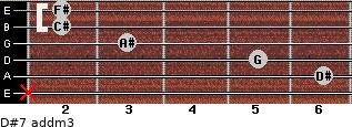 D#7 add(m3) for guitar on frets x, 6, 5, 3, 2, 2