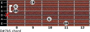 D#7b5 for guitar on frets 11, 10, x, 8, 8, 9