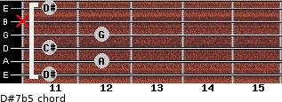 D#7b5 for guitar on frets 11, 12, 11, 12, x, 11