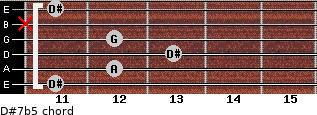 D#7b5 for guitar on frets 11, 12, 13, 12, x, 11