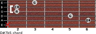 D#7b5 for guitar on frets x, 6, 5, 2, 2, 3
